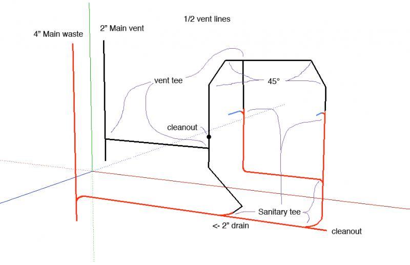Plumbing Kitchen Island Vent - Interior Design