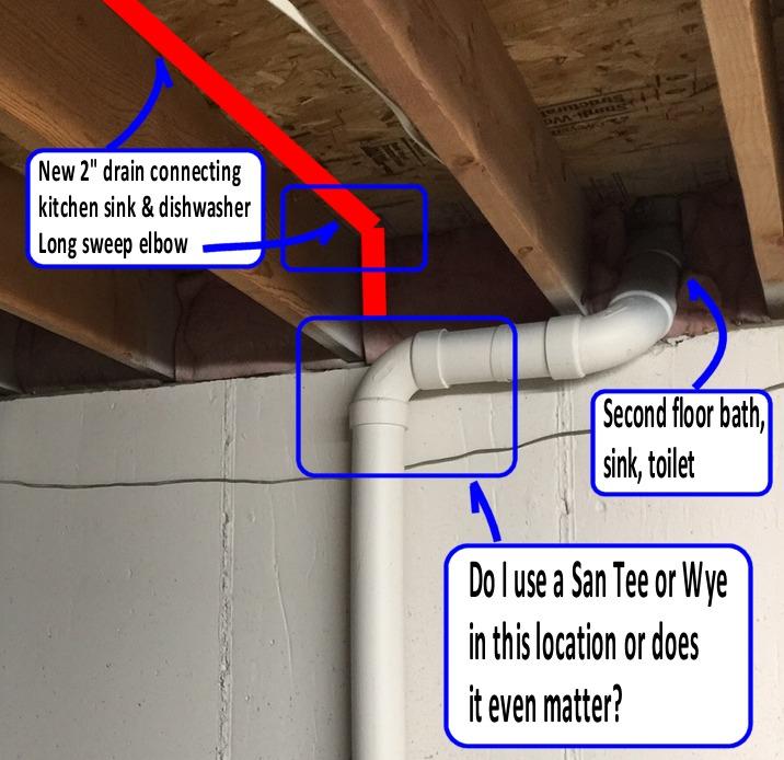 Sanitary tee vs wye terry love plumbing remodel diy