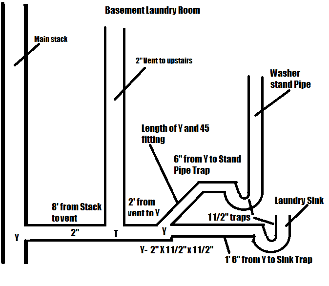 Laundry Plumbing Diagram Find Wiring Diagram