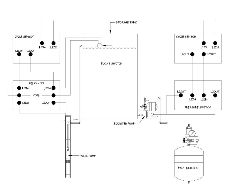 options for low yield well pumping into storage tank