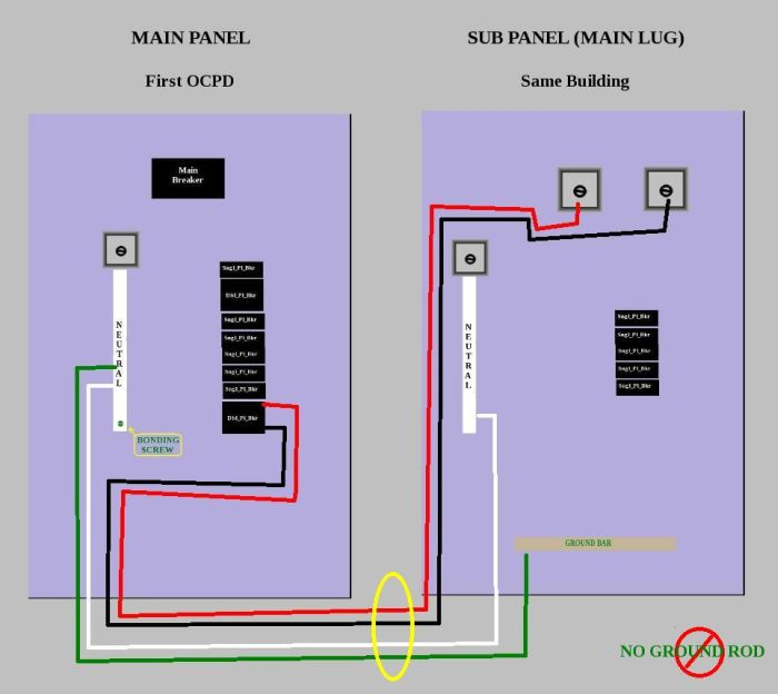 240v sub panel wiring diagram 240v image wiring 240v sub panel wiring diagram wiring diagrams on 240v sub panel wiring diagram