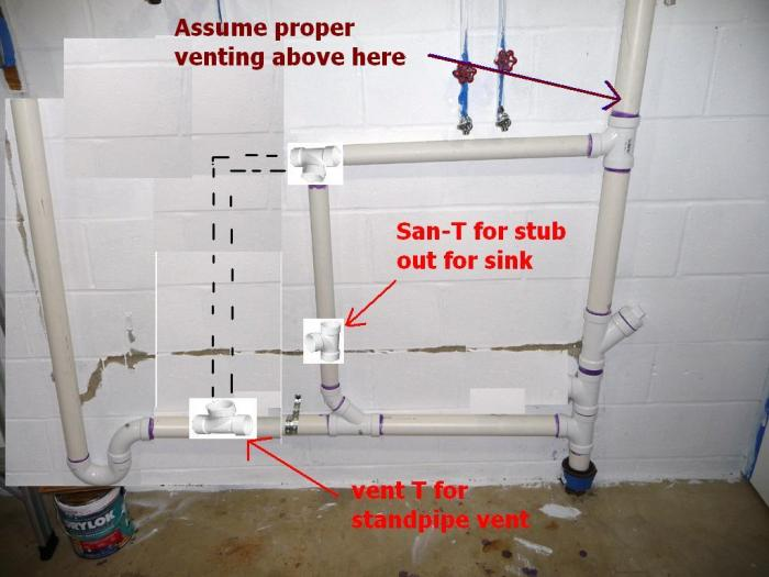 Venting Washer And Sink Plumbing Diy Home Improvement