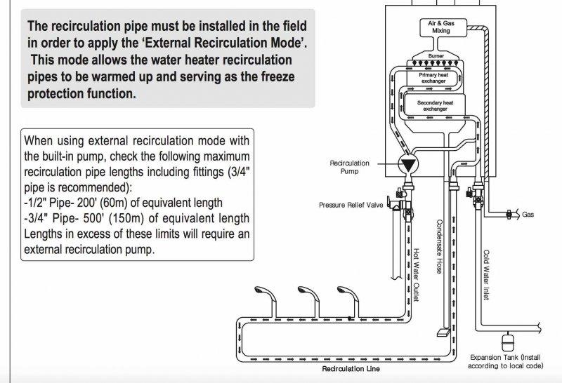 Noritz Plumbing Diagram - Home Wiring Diagrams on