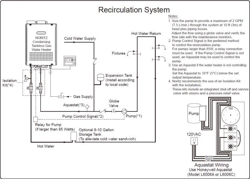 use recirc control in noritz nrc1111dvng terry love plumbing rh terrylove com Typical House Plumbing Diagram Basic Plumbing Diagrams