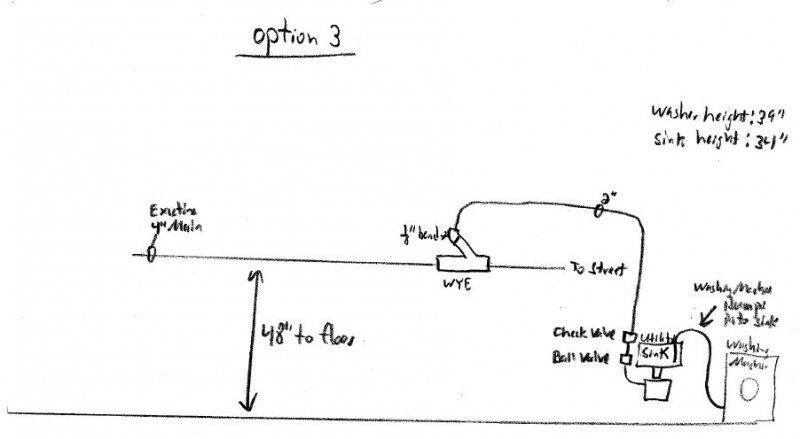 Option3.JPG