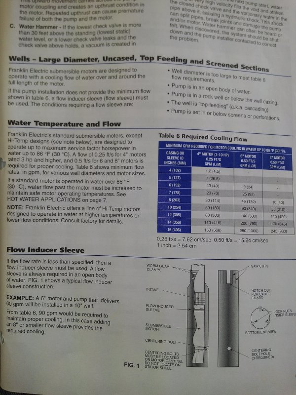 Well Pump Submersible Wiring Diagram You Can Reuse Wire on