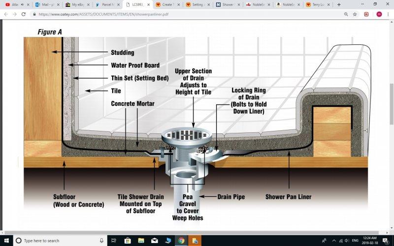 PVC pan liner flood test | Terry Love Plumbing & Remodel DIY