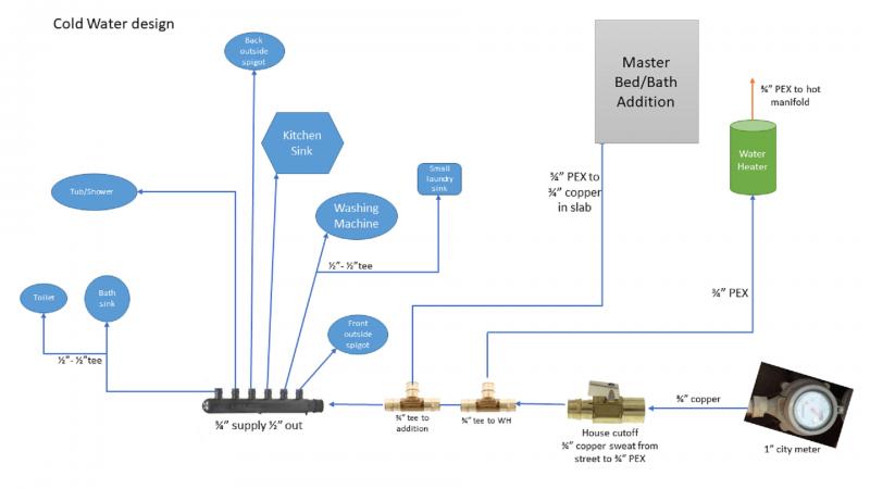 PEX diagram-larger.png