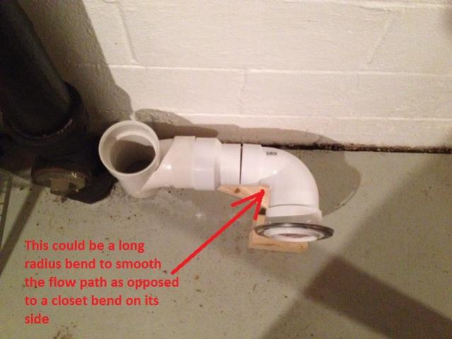 Image Result For How To Install A Toilet In A Ba T With A Rough In Pipe