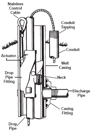 Water Pump Pressure Tank Installation Diagram Water Worker