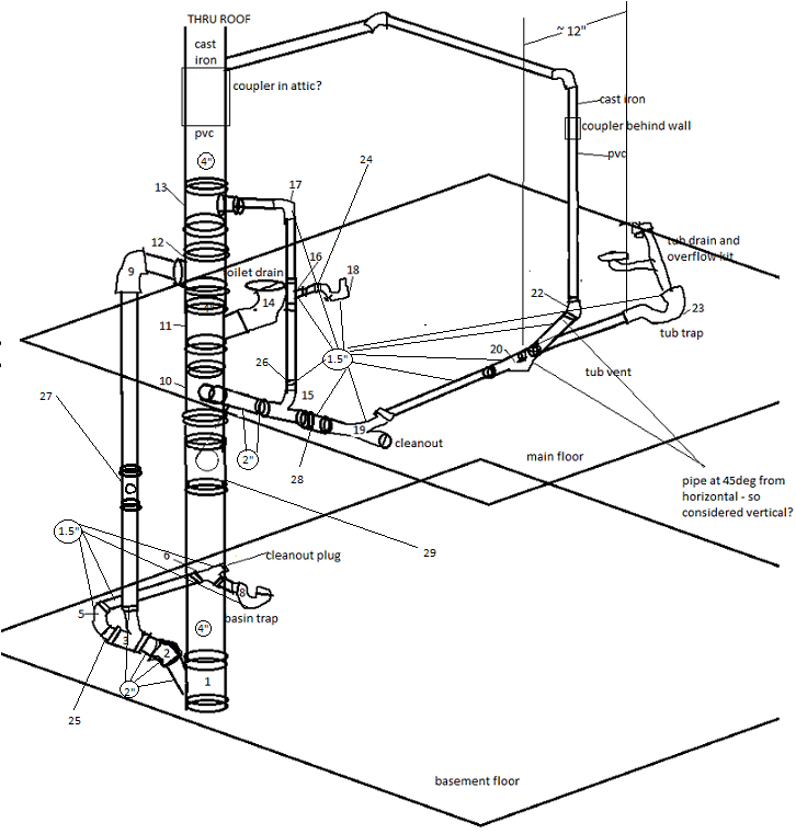 plan 3 with scale notation and pipe sizes.png