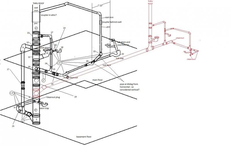 plan 4 showing master branch.jpg