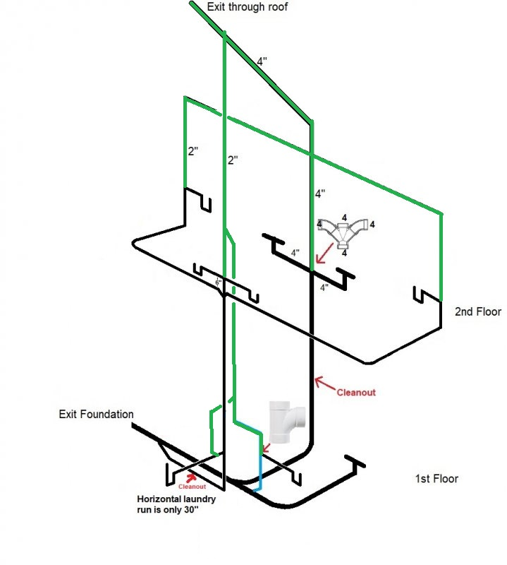 Plumb design with vents.jpg