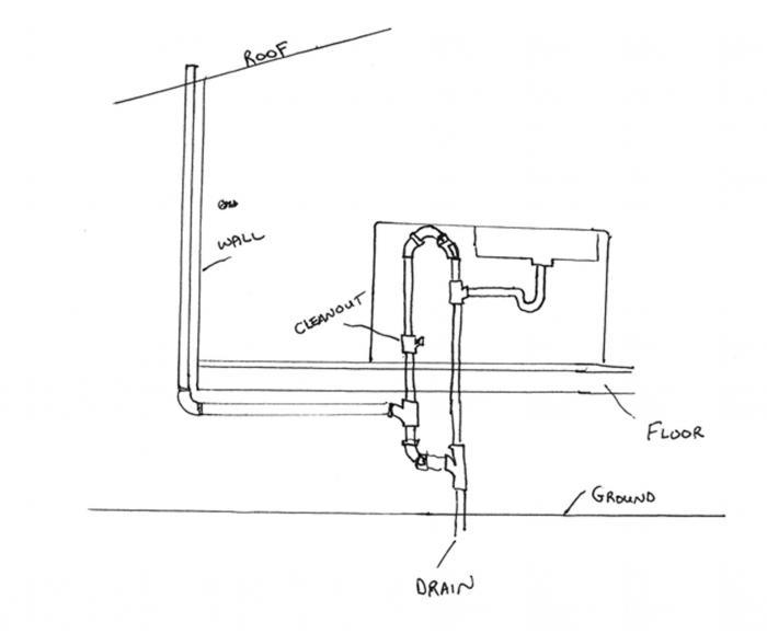 charming Kitchen Sink Venting #1: Plumb1.jpg