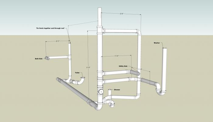 rough wiring basic basic plumbing