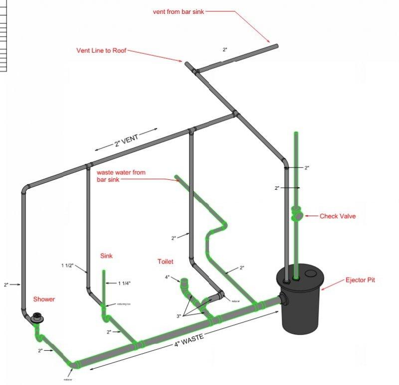 Help with basement bathroom plumbing design terry love for Toilet waste line