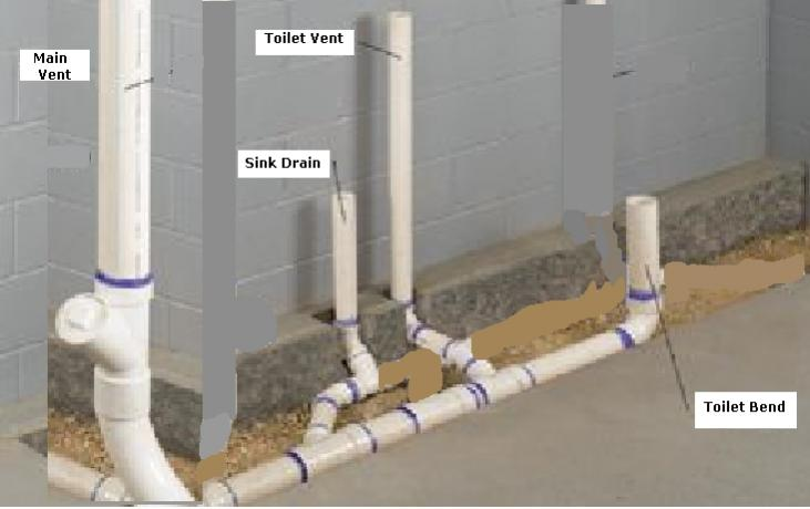 Plumbing Diagram Basement Rev jpg. Changing direction of new PVC pipe while replacing slab on grade