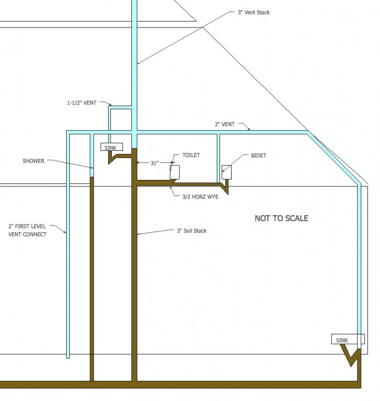 Help Me Determine What Who S Correct Terry Love Plumbing Remodel