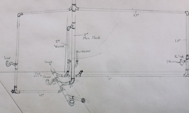 Dwv Plumbing Diagram Critique For Small House