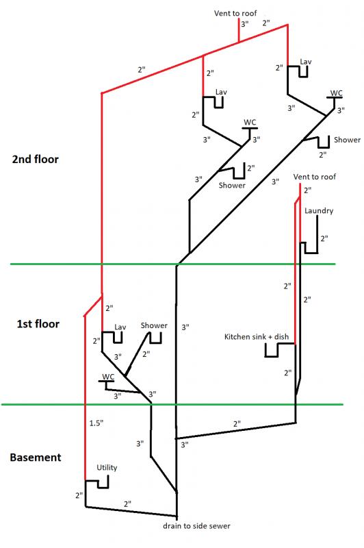 Plumbing DWV v2.png