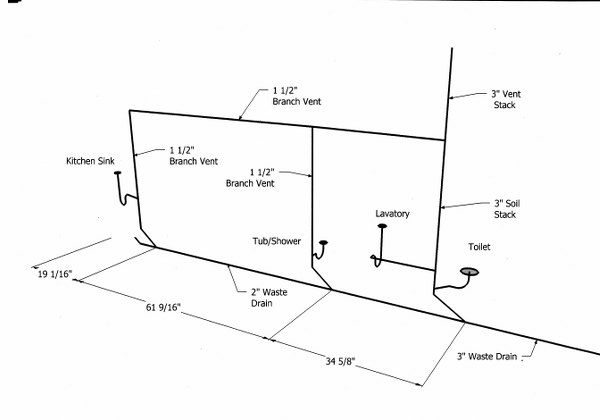 Lubbock Plumbing Supply Plumbing Isometric Drawings