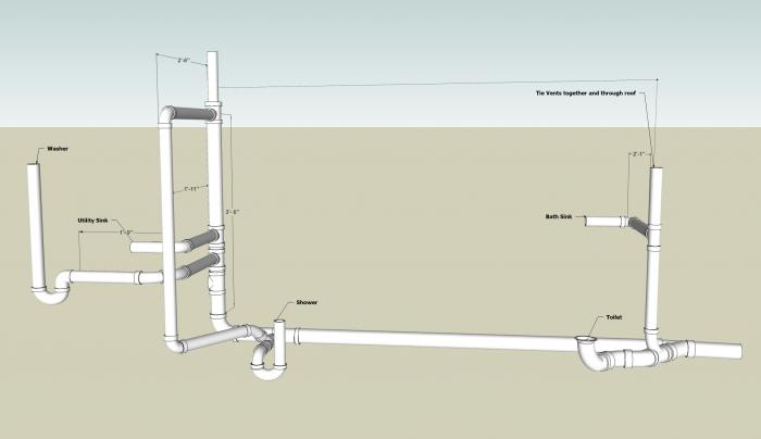 Bathtub Rough In Dimensions