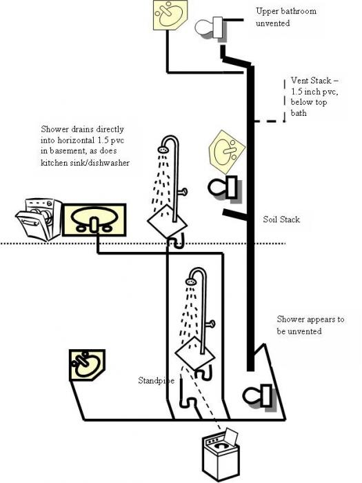 How to install vent stack in existing bathroom