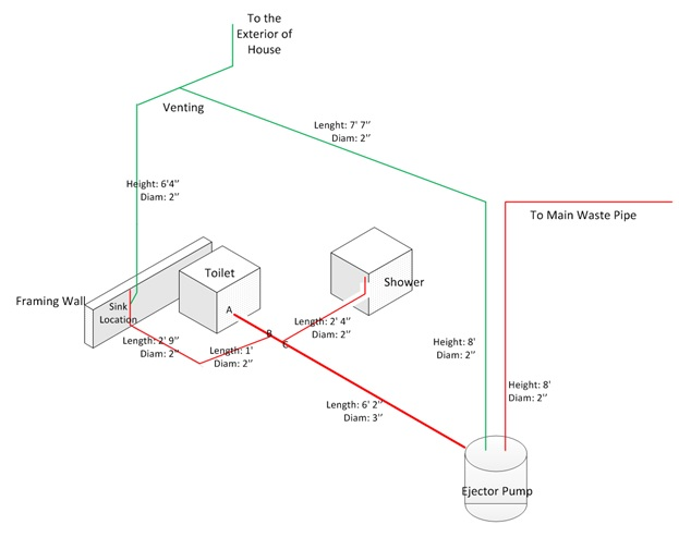 Help in validating plumbing configuration for a basement