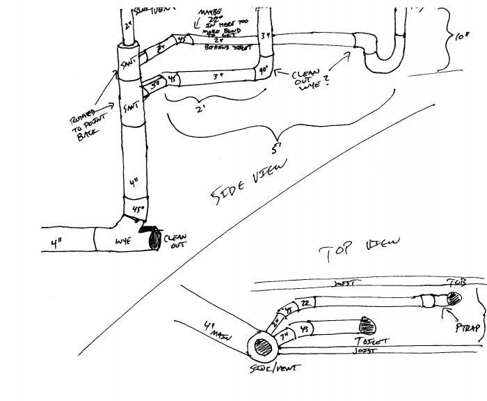 code for vertical drop for toilet/tub, IPC | Terry Love Plumbing