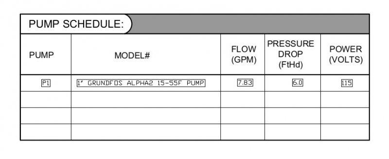 punp schedule.jpg