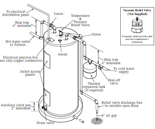 Diagram Water Heater T P Vale in addition Eemax Water Heater Wiring Diagram likewise Electric Water Heater Parts Diagram further Home Furnaces Heaters together with Water Heater Space Heating. on electric hot water tank wiring diagram