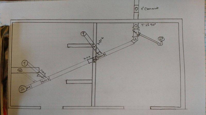 Below Slab Plumbing Advise Terry Love Plumbing Amp Remodel