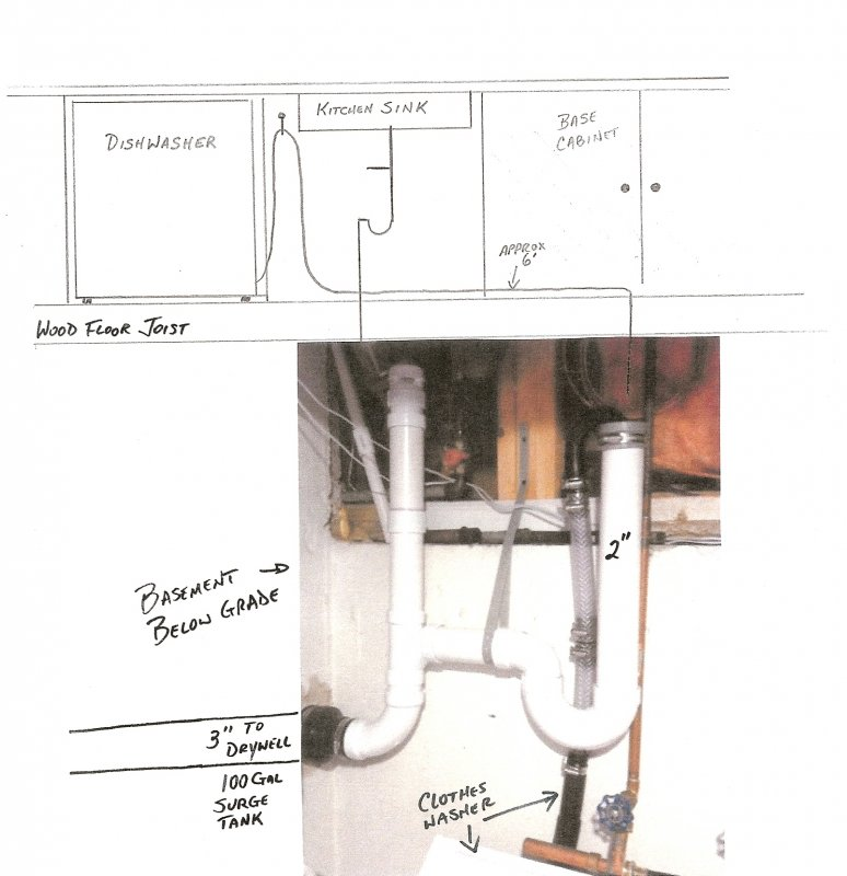 Dishwasher tie in See diagram photo