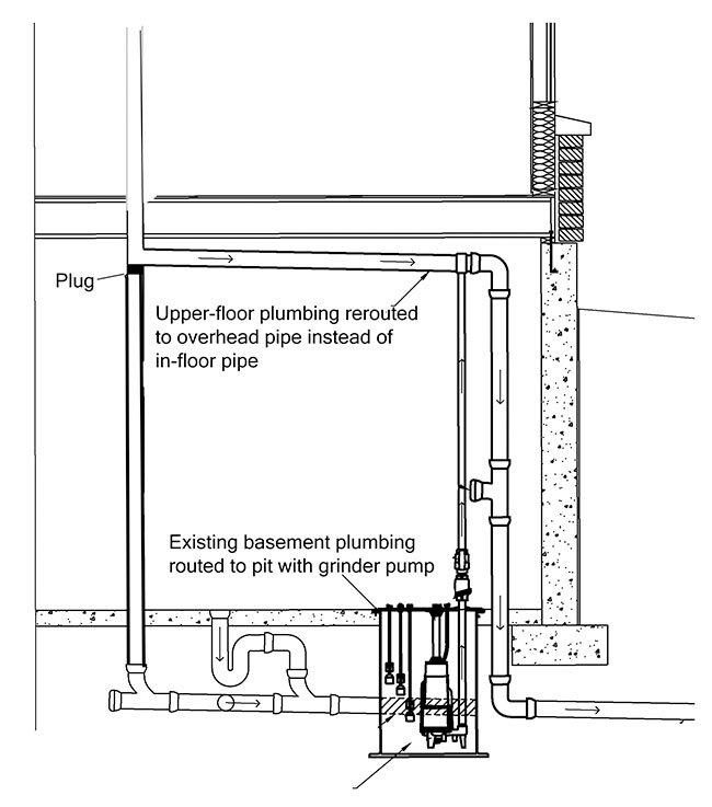 Spring Showers Bring Wet Basements: Terry Love Plumbing & Remodel DIY & Professional Forum