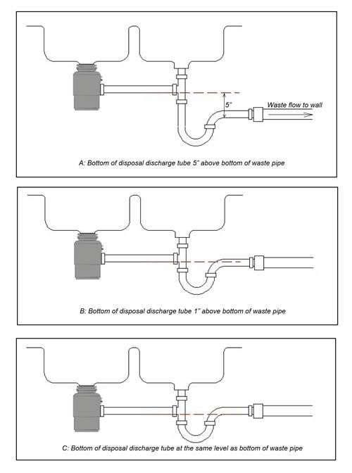 Kitchen Sink Plumbing Diagram Diy – Wow Blog