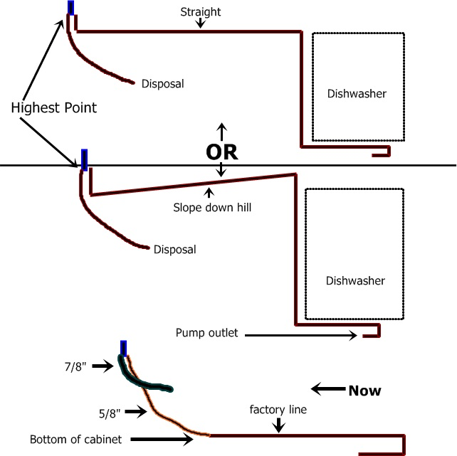 dishwasher? slope or not2 jpg