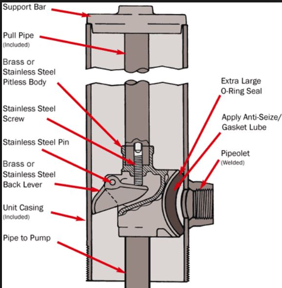 submersible well pump wiring diagram well pump parts