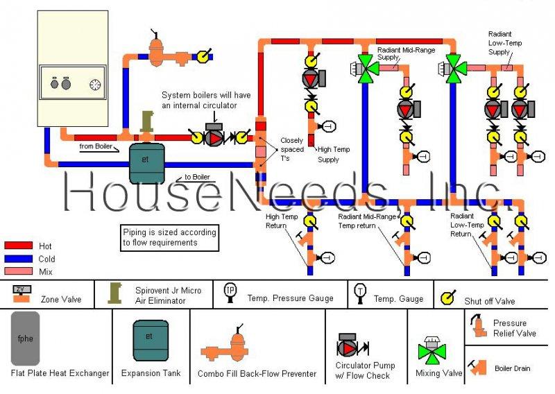 system-boilerlayout-3zones-1temp-wm.jpg