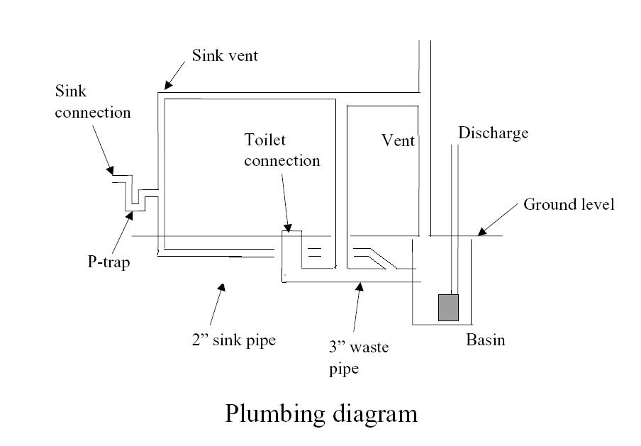 Basement Bathroom Roughin Venting Ejector Pump Questions Terry - Basement bathroom plumbing with ejector pump