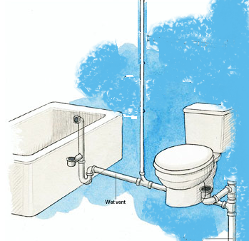 dwv shower and toilet wet venton shower drain vent diagram