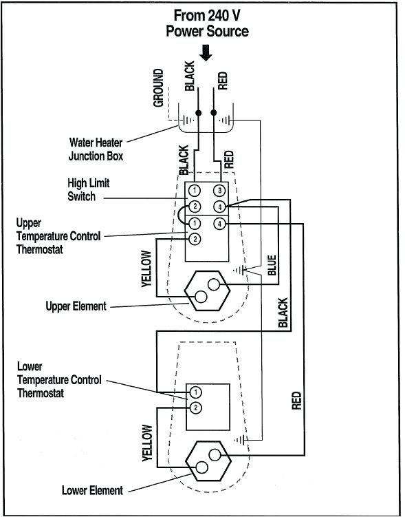 Electric Hot Water Heater 100 Degrees