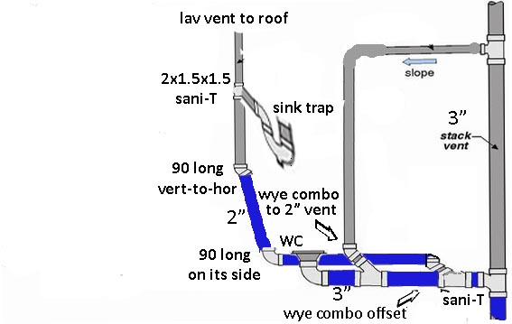 Attrayant Upper Bath Redrawn Copy