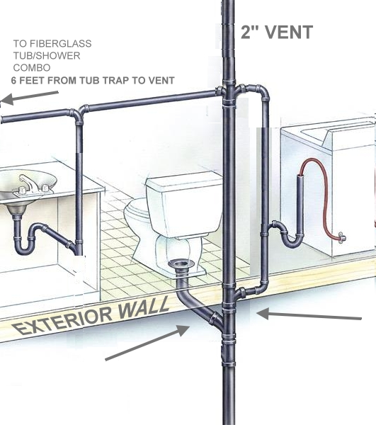 Plumbing Vent Diagram 1000 Images About Bathroom Plumbing On