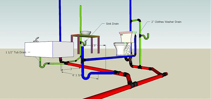 dwv layout assistance terry love plumbing remodel diy rh terrylove com Drain Waste Vent System Diagram Drain and Vent Installation