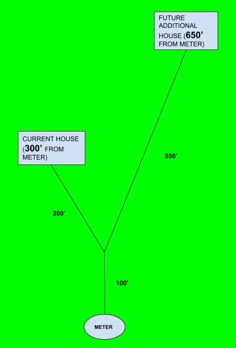 Water Line Distances Jpg