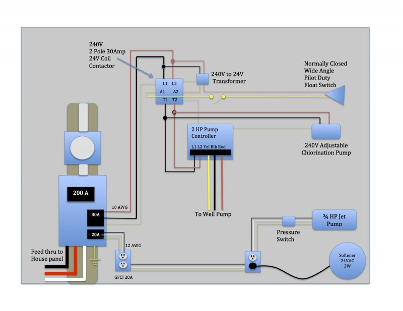 water-treatment-wiring-jpg Water Well Wiring Schematic on water well circuit board, water well ice maker, water well maintenance, shallow well pump switch schematic, water well parts list, water well specifications, water well repair, water well plumbing schematic,