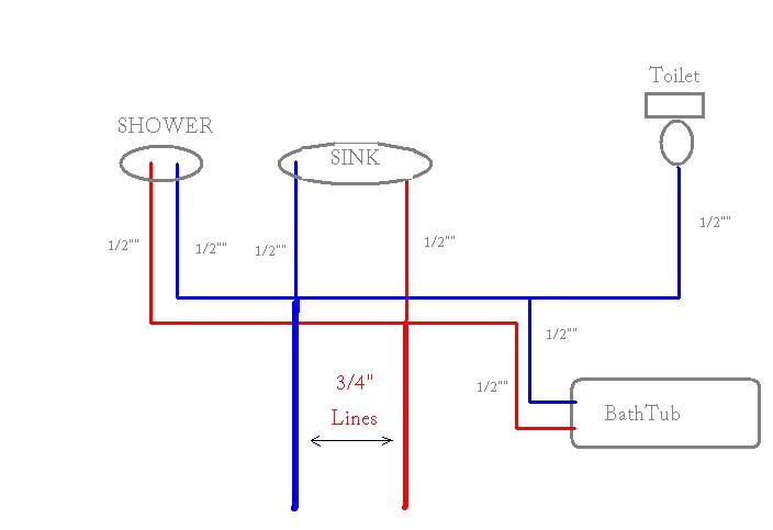 Shower Water Line Diagram - Wiring Diagram For Light Switch •
