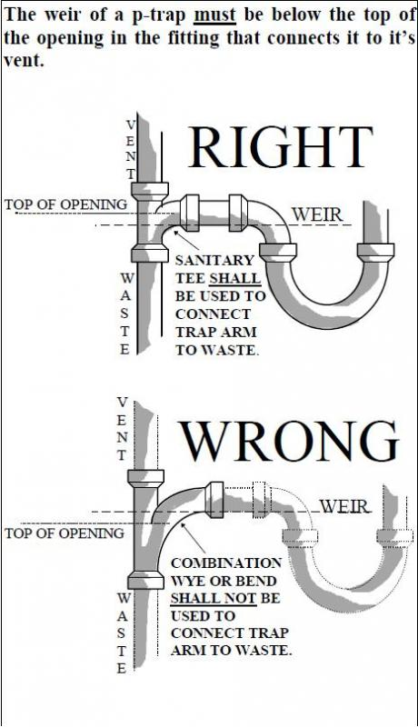 How To Remodel Bathroom. Image Result For How To Remodel Bathroom