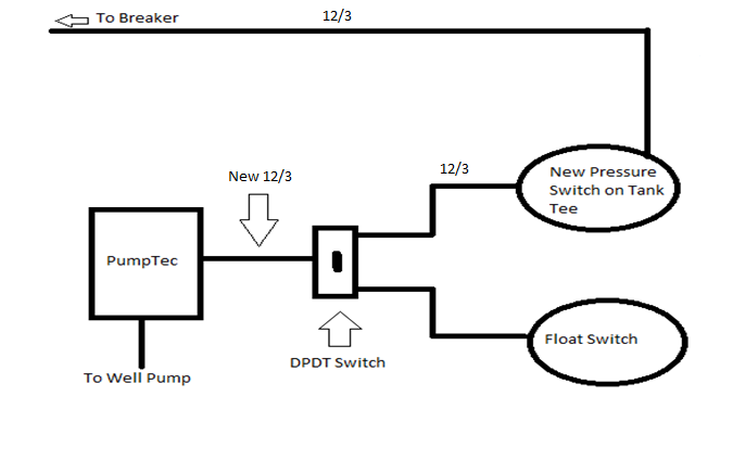 Liberty Sump Pump Wiring Diagram Sump Pump Switch Wiring