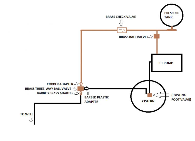 2 speed pool pump motor wiring diagram pool wiring